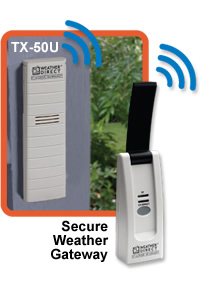 Wireless Temp Sensor and Weather Gateway
